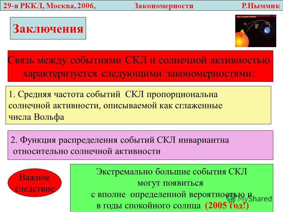 29-я РККЛ, Москва, 2006, Закономерности Р.Ныммик Заключения Связь между событиями СКЛ и солнечной активностью характеризуется следующими закономерностями: 1. Средняя частота событий СКЛ пропорциональна солнечной активности, описываемой как сглаженные