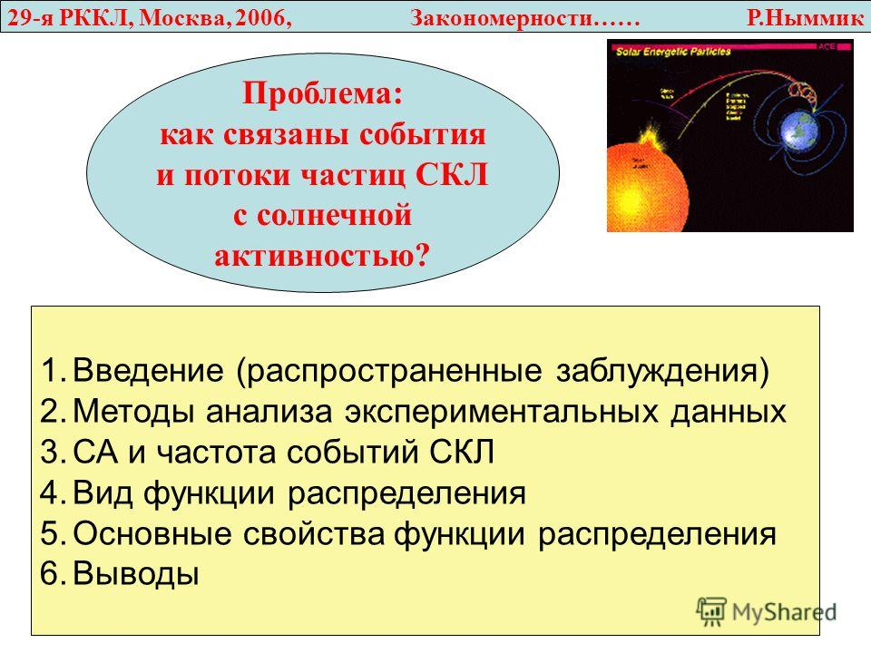 29-я РККЛ, Москва, 2006, Закономерности…… Р.Ныммик 1.Введение (распространенные заблуждения) 2.Методы анализа экспериментальных данных 3.СА и частота событий СКЛ 4.Вид функции распределения 5.Основные свойства функции распределения 6.Выводы Проблема: