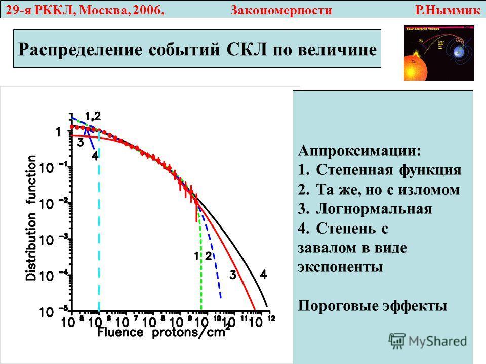 29-я РККЛ, Москва, 2006, Закономерности Р.Ныммик Распределение событий СКЛ по величине Аппроксимации: 1.Степенная функция 2.Та же, но с изломом 3.Логнормальная 4.Степень с завалом в виде экспоненты Пороговые эффекты