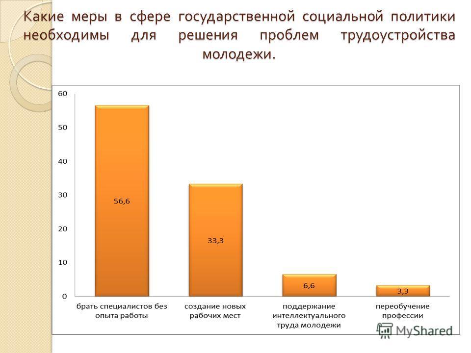 Какие меры в сфере государственной социальной политики необходимы для решения проблем трудоустройства молодежи.