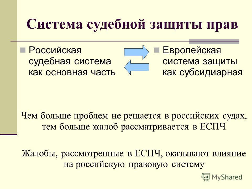 Система судебной защиты прав Российская судебная система как основная часть Европейская система защиты как субсидиарная Чем больше проблем не решается в российских судах, тем больше жалоб рассматривается в ЕСПЧ Жалобы, рассмотренные в ЕСПЧ, оказывают