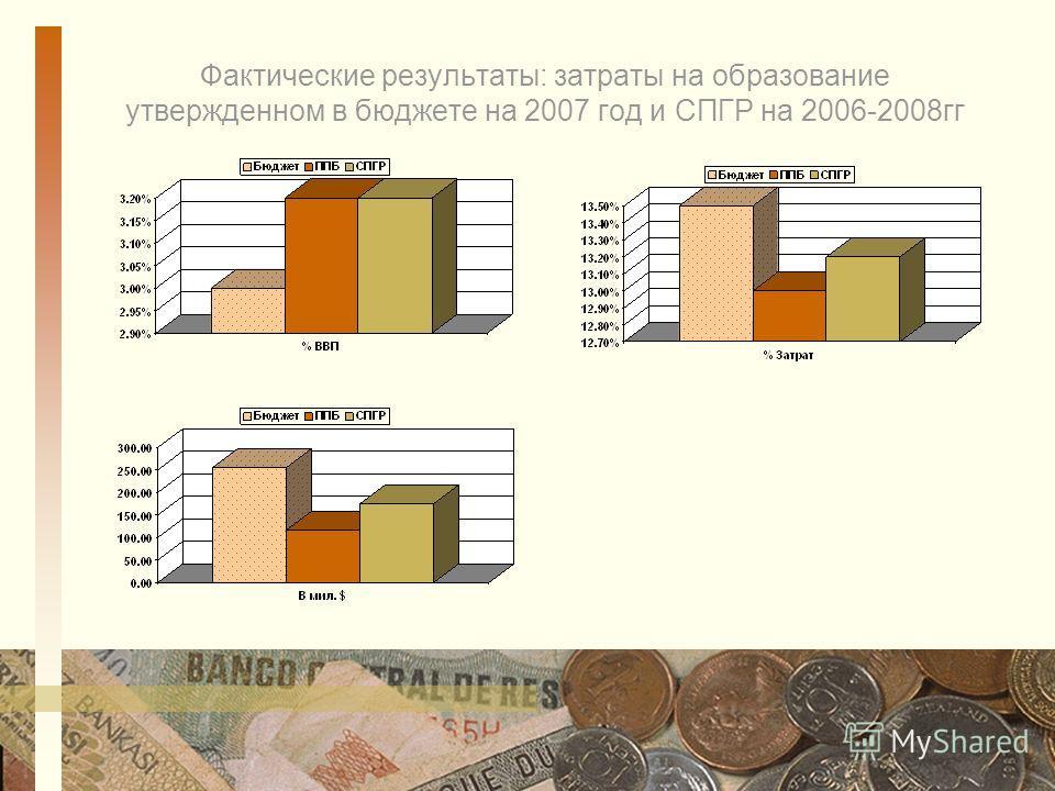 Фактические результаты: затраты на образование утвержденном в бюджете на 2007 год и СПГР на 2006-2008гг