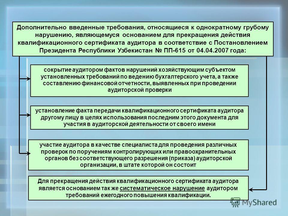 Дополнительно введенные требования, относящиеся к однократному грубому нарушению, являющемуся основанием для прекращения действия квалификационного сертификата аудитора в соответствие с Постановлением Президента Республики Узбекистан ПП-615 от 04.04.