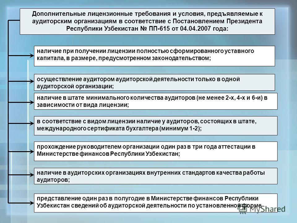 Дополнительные лицензионные требования и условия, предъявляемые к аудиторским организациям в соответствие с Постановлением Президента Республики Узбекистан ПП-615 от 04.04.2007 года: наличие при получении лицензии полностью сформированного уставного