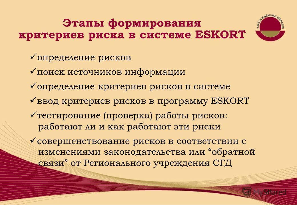 37 Этапы формирования критериев риска в системе ЕSКОRT определение рисков поиск источников информации определение критериев рисков в системе ввод критериев рисков в программу ESKORT тестирование (проверка) работы рисков: работают ли и как работают эт