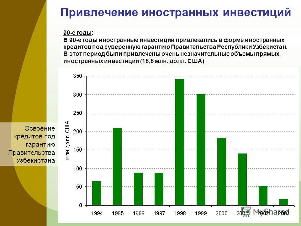 Освоение кредитов под гарантию Правительства Узбекистана 90-е годы: В 90-е годы иностранные инвестиции привлекались в форме иностранных кредитов под суверенную гарантию Правительства Республики Узбекистан. В этот период были привлечены очень незначит