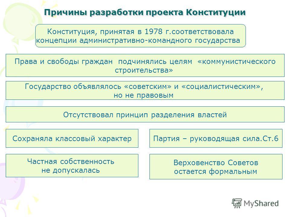 Причины разработки проекта Конституции Конституция, принятая в 1978 г.соответствовала концепции административно-командного государства Права и свободы граждан подчинялись целям «коммунистического строительства» Государство объявлялось «советским» и «