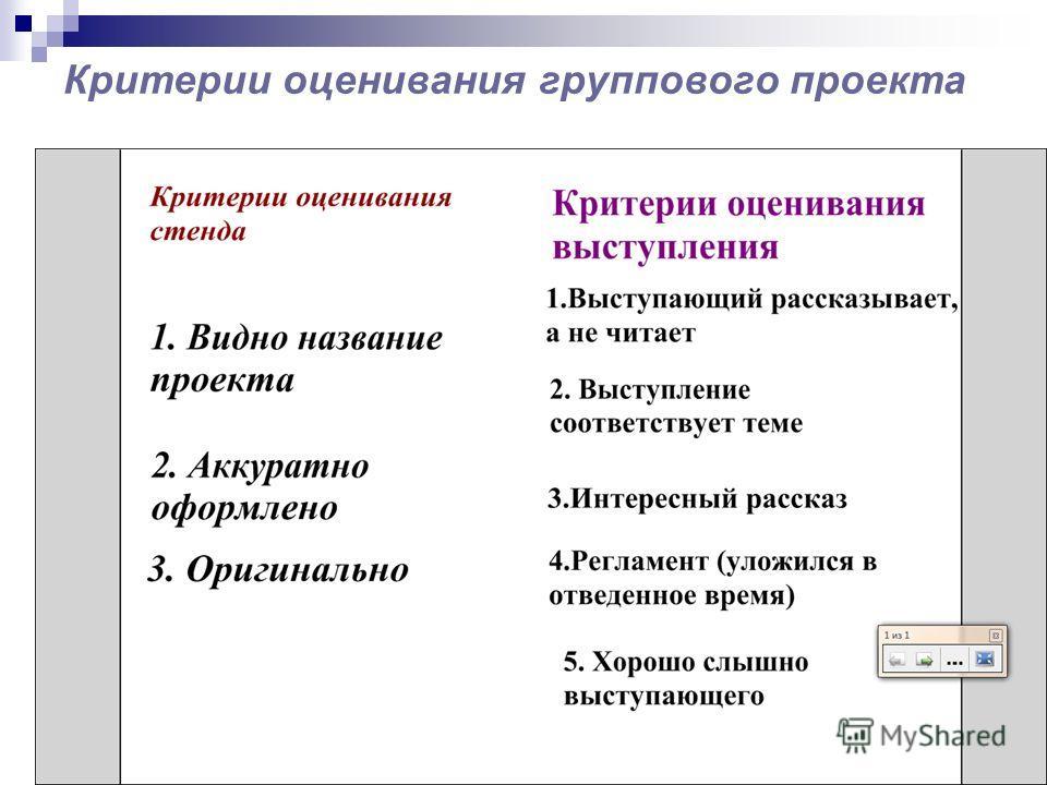 Критерии оценивания группового проекта