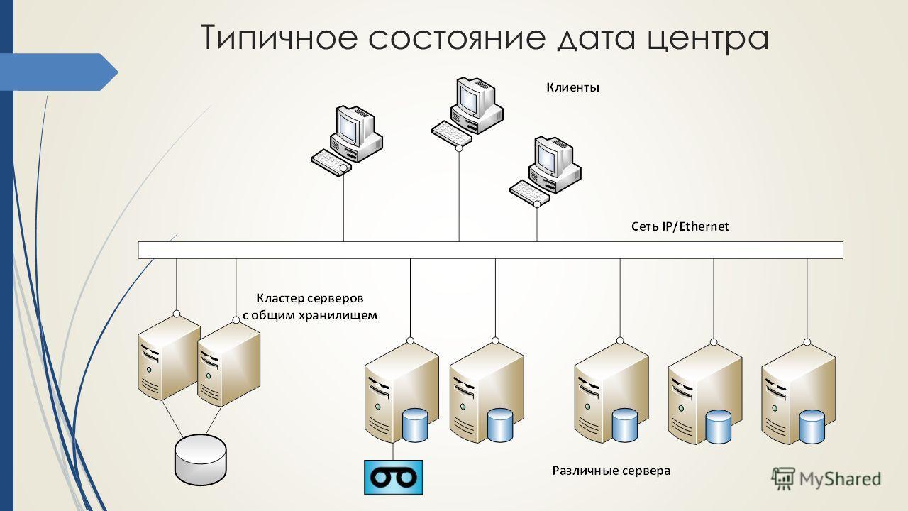 Типичное состояние дата центра