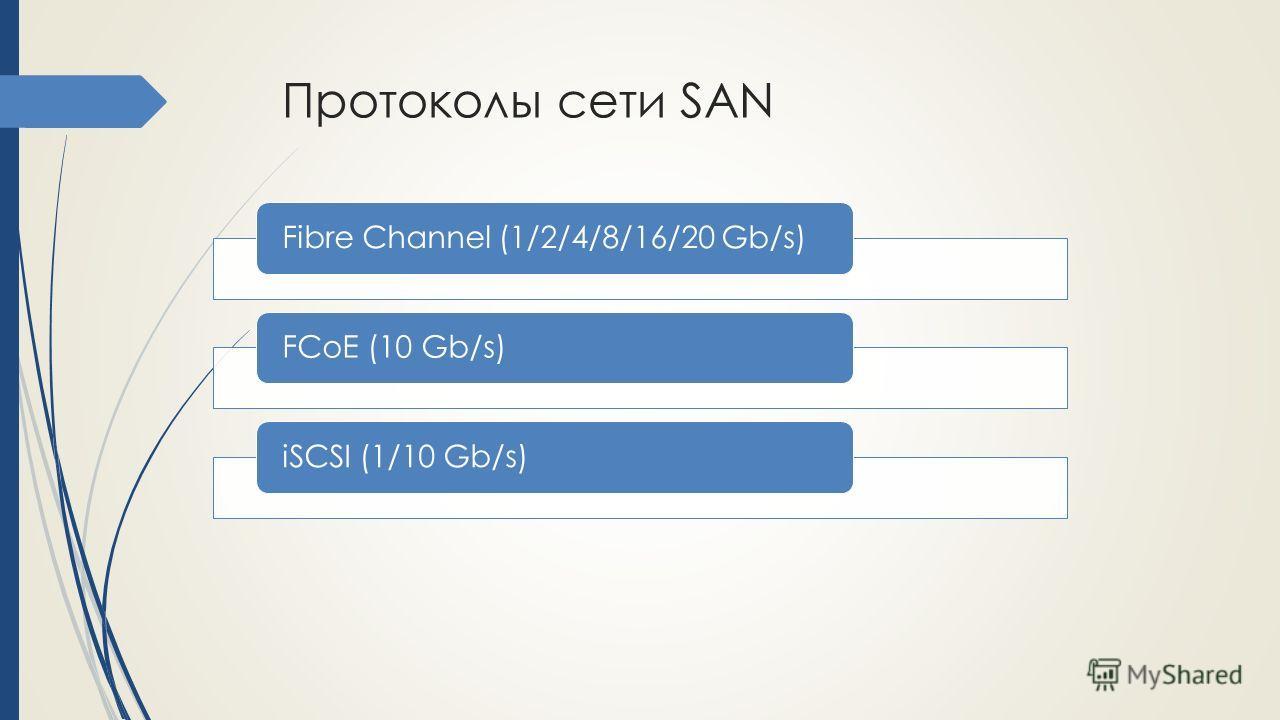 Протоколы сети SAN Fibre Channel (1/2/4/8/16/20 Gb/s)FCoE (10 Gb/s) iSCSI (1/10 Gb/s)