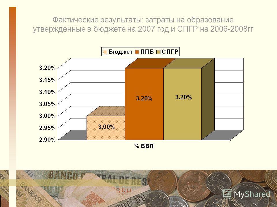 Фактические результаты: затраты на образование утвержденные в бюджете на 2007 год и СПГР на 2006-2008гг