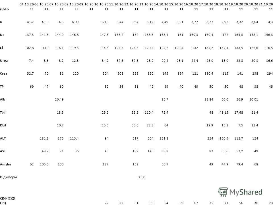 ДАТА 04.10.20 11 06.10.20 11 07.10.20 11 08.10.20 11 09.10.20 11 10.10.20 11 11.10.20 11 12.10.20 11 13.10.20 11 14.10.20 11 15.10.20 11 16.10.20 11 17.10.20 11 18.10.20 11 19.10.20 11 20.10.20 11 21.10.20 11 K4,324,394,56,096,185,446,945,124,493,513