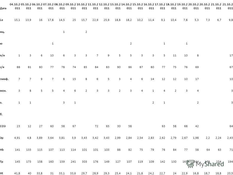 Дата 04.10.2 011 05.10.2 011 06.10.2 011 07.10.2 011 08.10.2 011 09.10.2 011 10.10.2 011 11.10.2 011 12.10.2 011 13.10.2 011 14.10.2 011 15.10.2 011 16.10.2 011 17.10.2 011 18.10.2 011 19.10.2 011 20.10.2 011 21.10.2 011 Le15,113,91617,814,52515,722,
