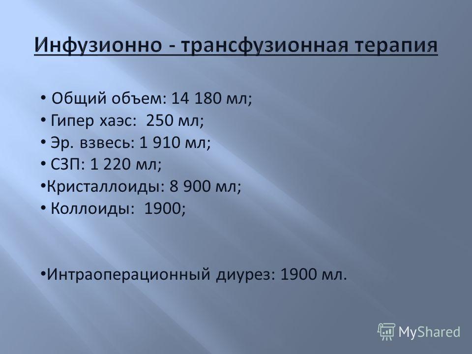 Общий объем: 14 180 мл; Гипер хаэс: 250 мл; Эр. взвесь: 1 910 мл; СЗП: 1 220 мл; Кристаллоиды: 8 900 мл; Коллоиды: 1900; Интраоперационный диурез: 1900 мл.