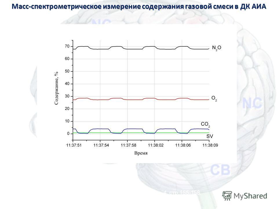 Масс-спектрометрическое измерение содержания газовой смеси в ДК АИА А.Ю.Елизаров, А.И. Левшанков ЖТФ 2011, том. 81, вып. 4, стр.155-158.