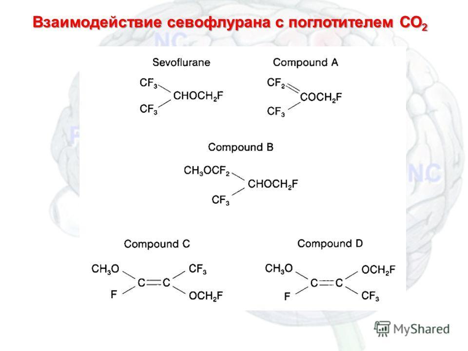 Взаимодействие севофлурана с поглотителем СО 2 Масс-спектрометрия для анестезиологии23