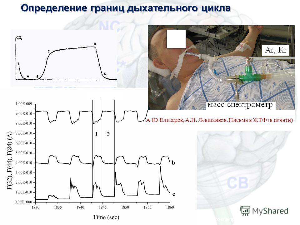 Определение границ дыхательного цикла Масс-спектрометрия для анестезиологии А.Ю.Елизаров, А.И. Левшанков. Письма в ЖТФ (в печати) 37