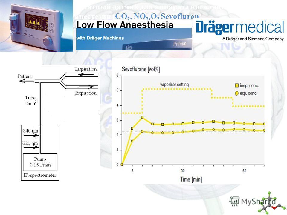 Штатный датчик для аппарата ингаляционной анестезии (CO 2, NO 2,O 2 Sevofluran)