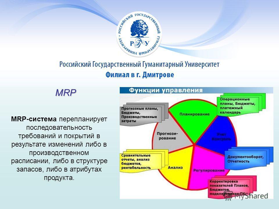 MRP MRP-система перепланирует последовательность требований и покрытий в результате изменений либо в производственном расписании, либо в структуре запасов, либо в атрибутах продукта.