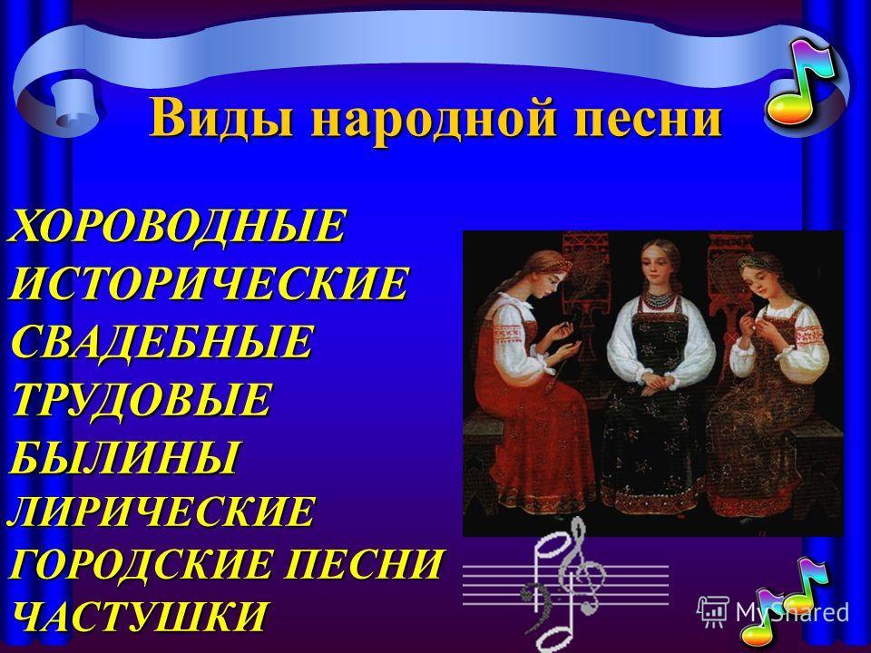 Виды народной песни ХОРОВОДНЫЕИСТОРИЧЕСКИЕСВАДЕБНЫЕТРУДОВЫЕБЫЛИНЫЛИРИЧЕСКИЕ ГОРОДСКИЕ ПЕСНИ ЧАСТУШКИ