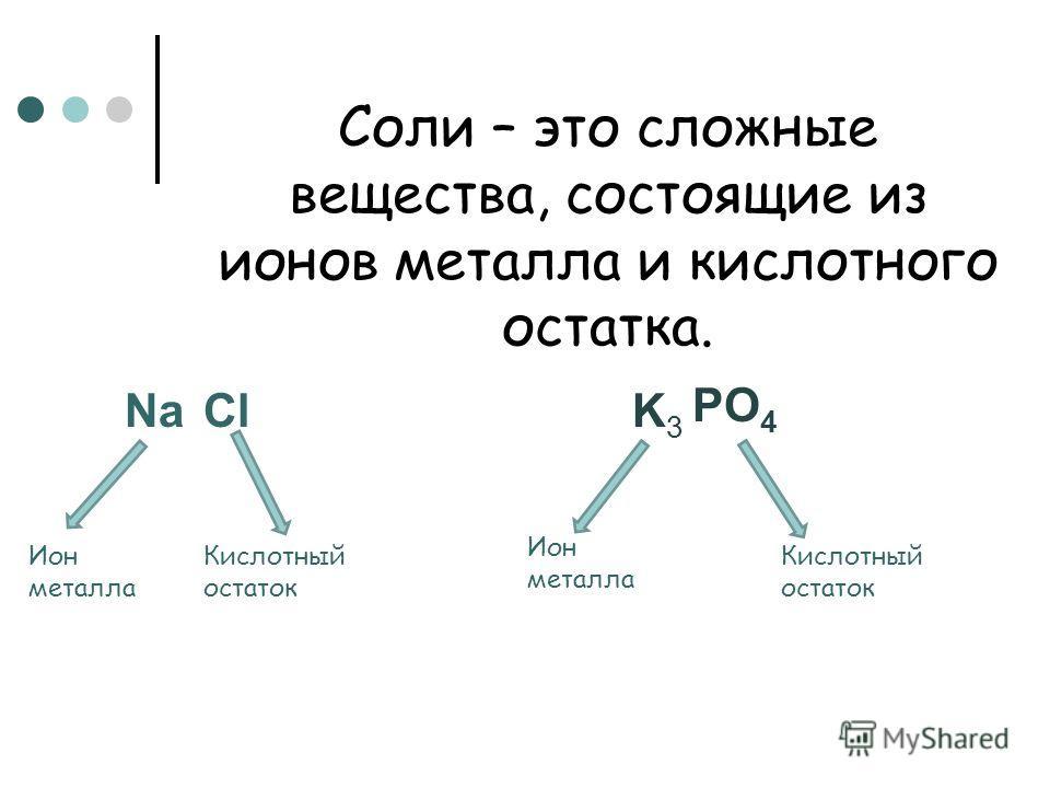 Соли – это сложные вещества, состоящие из ионов металла и кислотного остатка. PO 4 Ион металла Кислотный остаток Ион металла Кислотный остаток NaClK3K3