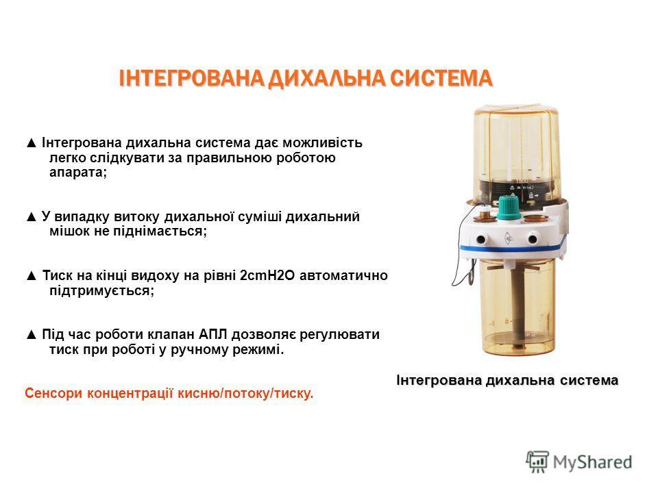 ІНТЕГРОВАНА ДИХАЛЬНА СИСТЕМА Інтегрована дихальна система дає можливість легко слідкувати за правильною работаю аппарата; У випадку витоку дихальної суміші дихальний мішок не піднімається; Тиск на кінці выдоху на рівні 2cmH2O автоматично підтримуєтьс