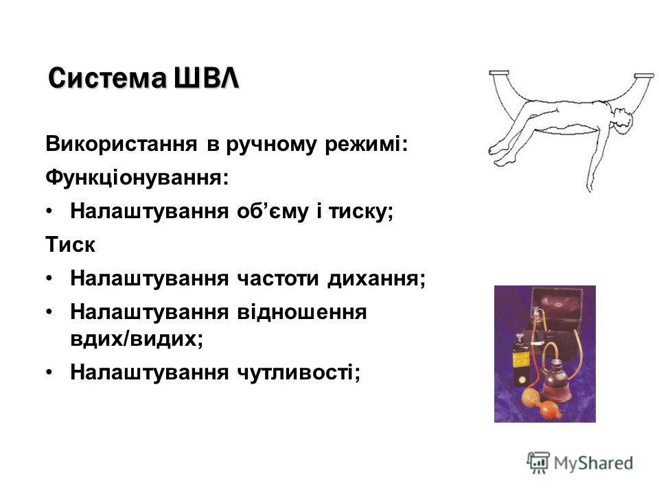 Система ШВЛ Використання в ручному режимі: Функціонування: Налаштування обєму і диску; Тиск Налаштування частоти дихання; Налаштування відношення вдох/видих; Налаштування чутливості;