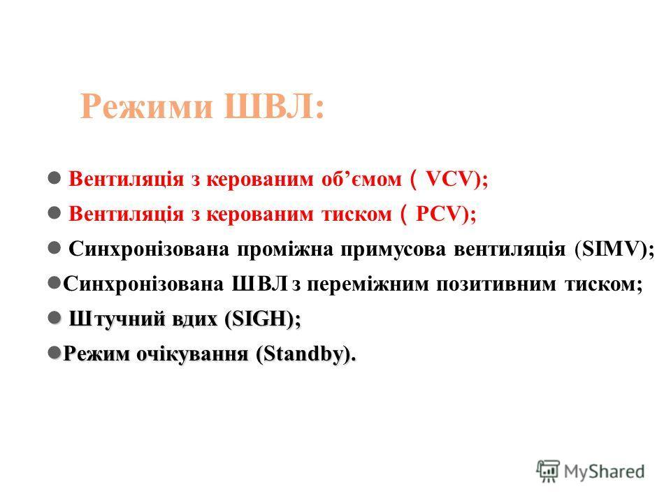 Режими ШВЛ: Вентиляція з кирова ним обємом VCV); Вентиляція з кирова ним диском PCV); Синхронізована проміжна примусова вентиляція (SIMV); Синхронізована ШВЛ з переміжним позитивным диском; Штучний вдох (SIGH); Штучний вдох (SIGH); Режим очікування (