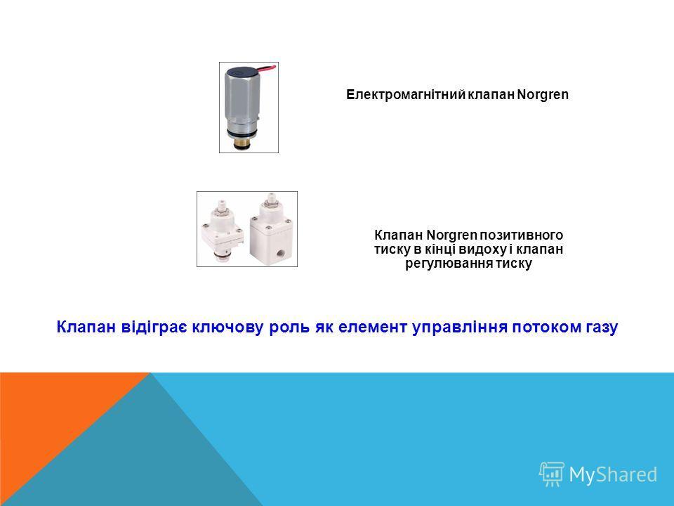 Електромагнітний клапан Norgren Клапан Norgren позитивного диску в кінці выдоху і клапан регулювання диску Клапан відіграє ключову роль як елемент управління потоком газу