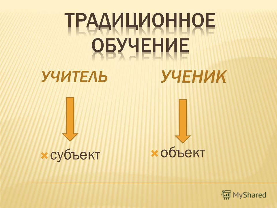 УЧИТЕЛЬ УЧЕНИК субъект объект
