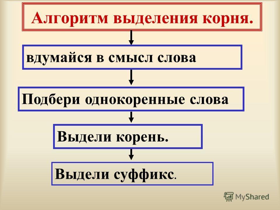 Алгоритм выделения корня. вдумайся в смысл слова Подбери однокоренные слова Выдели корень. Выдели суффиксс.