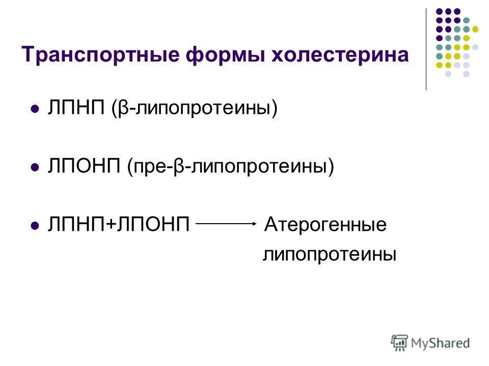 Транспортные формы холестерина ЛПНП (β-липопротеины) ЛПОНП (пре-β-липопротеины) ЛПНП+ЛПОНП Атерогенные липопротеины