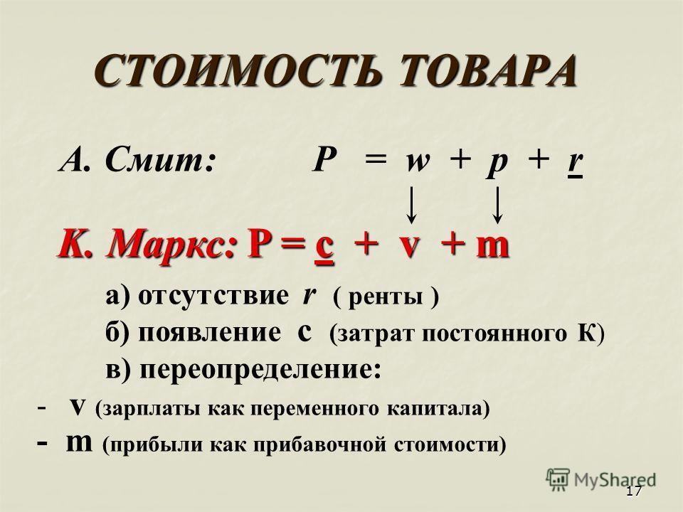 17 СТОИМОСТЬ ТОВАРА А. Смит: Р = w + p + r K. Маркс: P = c + v + m а) отсутствие r ( ренты ) б) появление c (затрат постоянного К) в) переопределение: - v (зарплаты как переименного капитала) - m (прибыли как прибавьочной стоимости)