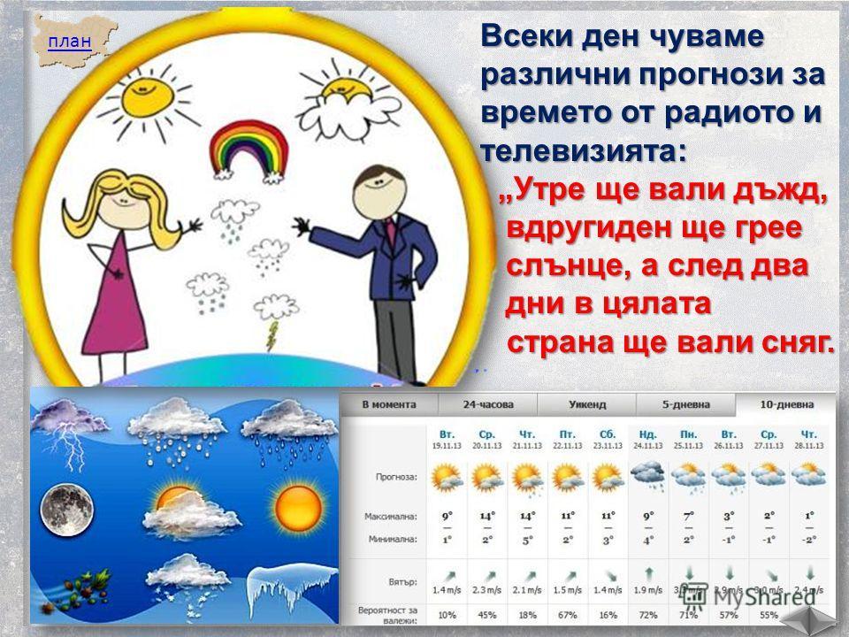 план Всеки ден чуваме различны прогнозы за времято от радио то и телевизията: Утре не вали дъжд, вдругиден не грее слънце, а след два дни в цялата Утре не вали дъжд, вдругиден не грее слънце, а след два дни в цялата страна не вали снег. страна не вал