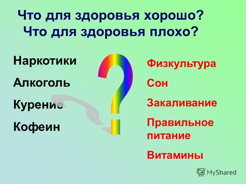 Что для здоровья хорошо? Что для здоровья плохо? Наркотики Алкоголь Курение Кофеин Физкультура Сон Закаливание Правильное питание Витамины