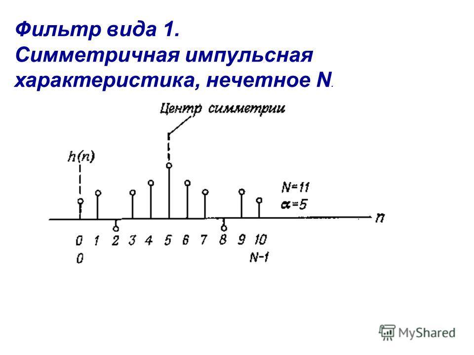 Фильтр вида 1. Симметричная импульсная характеристика, нечетное N.