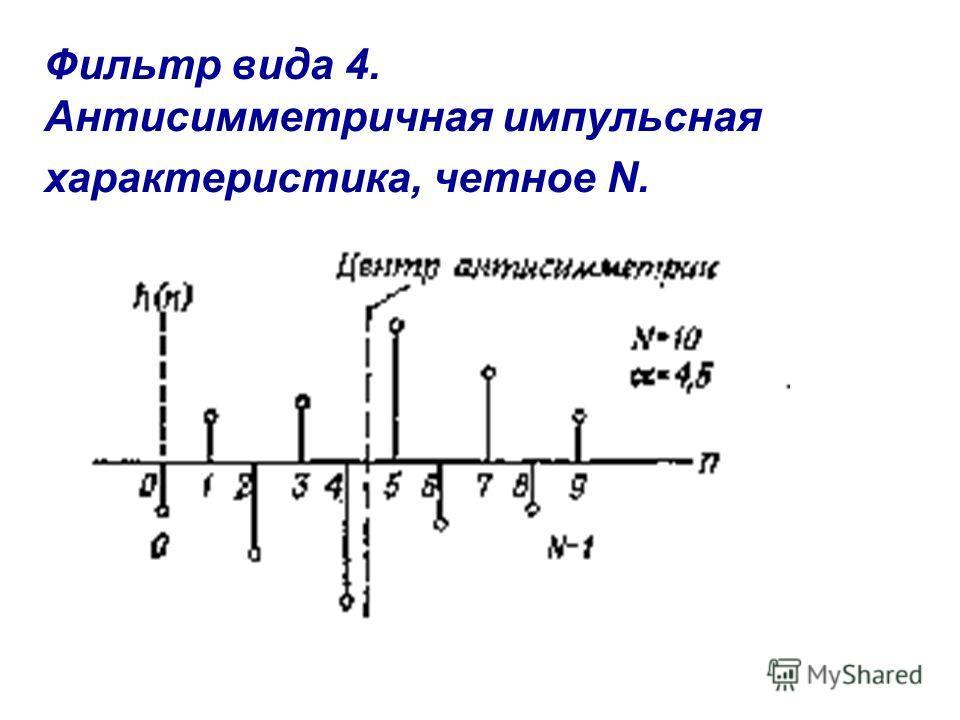 Фильтр вида 4. Антисимметричная импульсная характеристика, четное N.