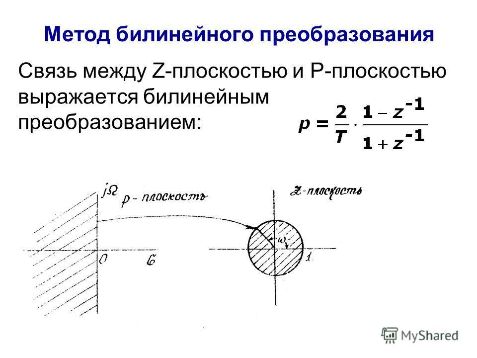 Метод билинейного преобразования Связь между Z-плоскостью и Р-плоскостью выражается билинейным преобразованием: