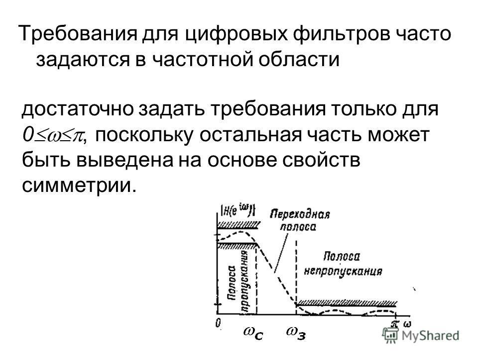 Требования для цифровых фильтров часто задаются в частотной области достаточно задать требования только для 0, поскольку остальная часть может быть выведена на основе свойств симметрии.
