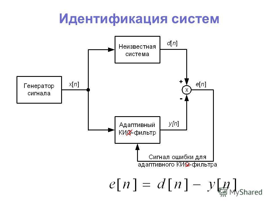 Идентификация систем