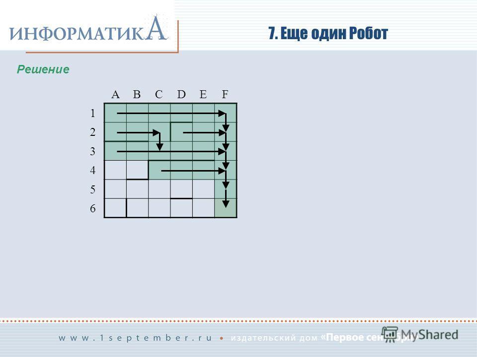 7. Еще один Робот Решение ABСDEF 1 2 3 4 5 6