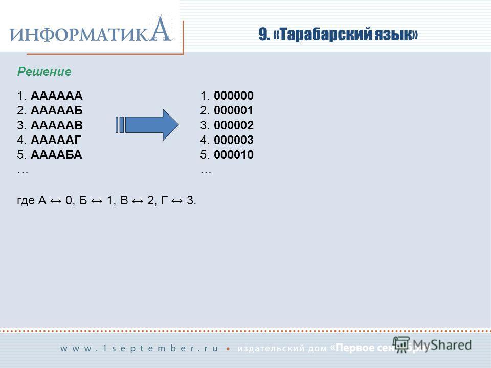 9. «Тарабарский язык» Решение 1. АААААА 2. АААААБ 3. АААААВ 4. АААААГ 5. ААААБА … 1. 000000 2. 000001 3. 000002 4. 000003 5. 000010 … где А 0, Б 1, В 2, Г 3.