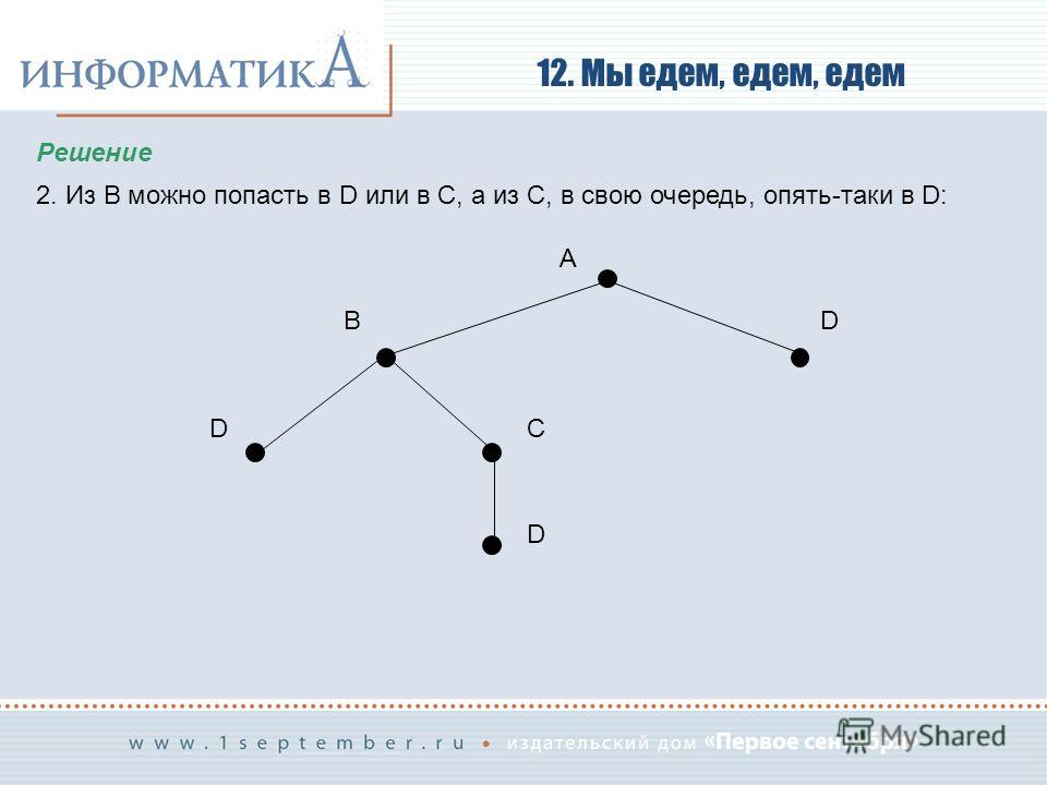 12. Мы едем, едем, едем Решение 2. Из B можно попасть в D или в С, а из С, в свою очередь, опять-таки в D: A BD DC D
