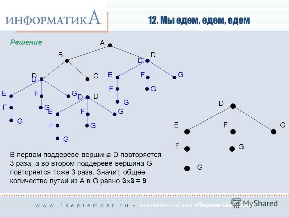 12. Мы едем, едем, едем Решение A BD DC D D EFG F G G D EFG F G G D EFG F G G D EFG F G G В первом поддереве вершина D повторяется 3 раза, а во втором поддереве вершина G повторяется тоже 3 раза. Значит, общее количество путей из А в G равно 3 3 = 9.