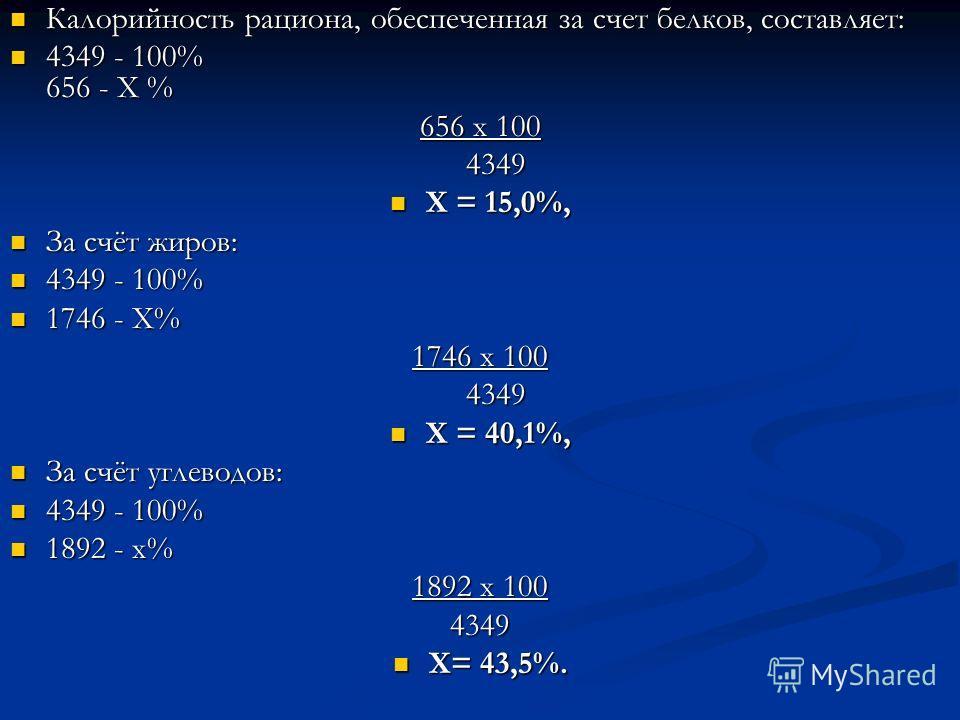 Калорийность рациона, обеспеченная за счет белков, составляет: Калорийность рациона, обеспеченная за счет белков, составляет: 4349 - 100% 656 - Х % 4349 - 100% 656 - Х % 656 х 100 4349 4349 Х = 15,0%, Х = 15,0%, За счёт жиров: За счёт жиров: 4349 - 1