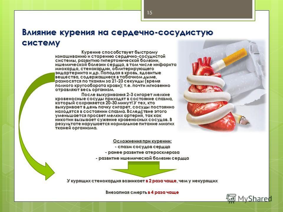 Влияние курения на сердечно-сосудистую систему Курение способствует быстрому изнашиванию и старению сердечно-сосудистой системы, развитию гипертонической болезни, ишемической болезни сердца, в том числе инфаркта миокарда, стенокардии, облитерирующего