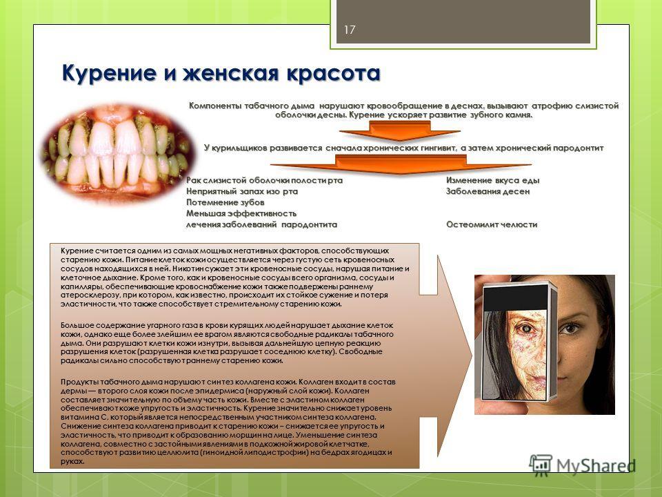 Курение и женская красота 17 Компоненты табачного дыма нарушают кровообращение в деснах, вызывают атрофию слизистой оболочки десны. Курение ускоряет развитие зубного камня. У курильщиков развивается сначала хронических гингивит, а затем хронический п