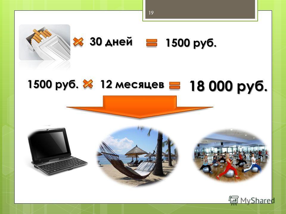 30 дней 1500 руб. 12 месяцев 18 000 руб. 19
