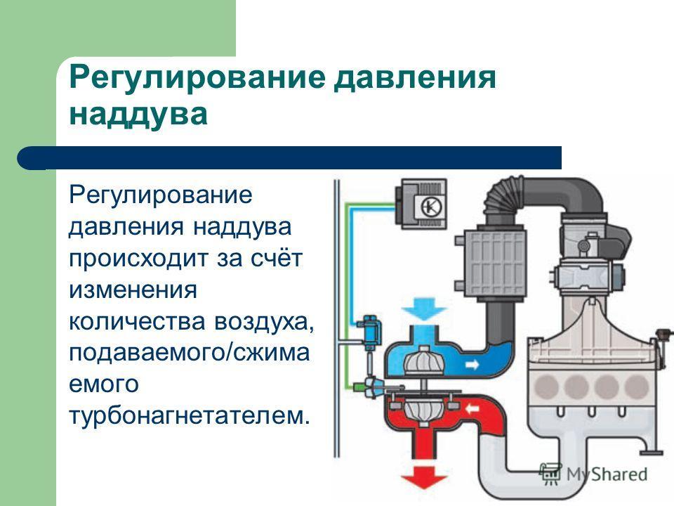 Регулирование давления наддува Регулирование давления наддува происходит за счёт изменения количества воздуха, подаваемого/сжимаемого турбонагнетателем.