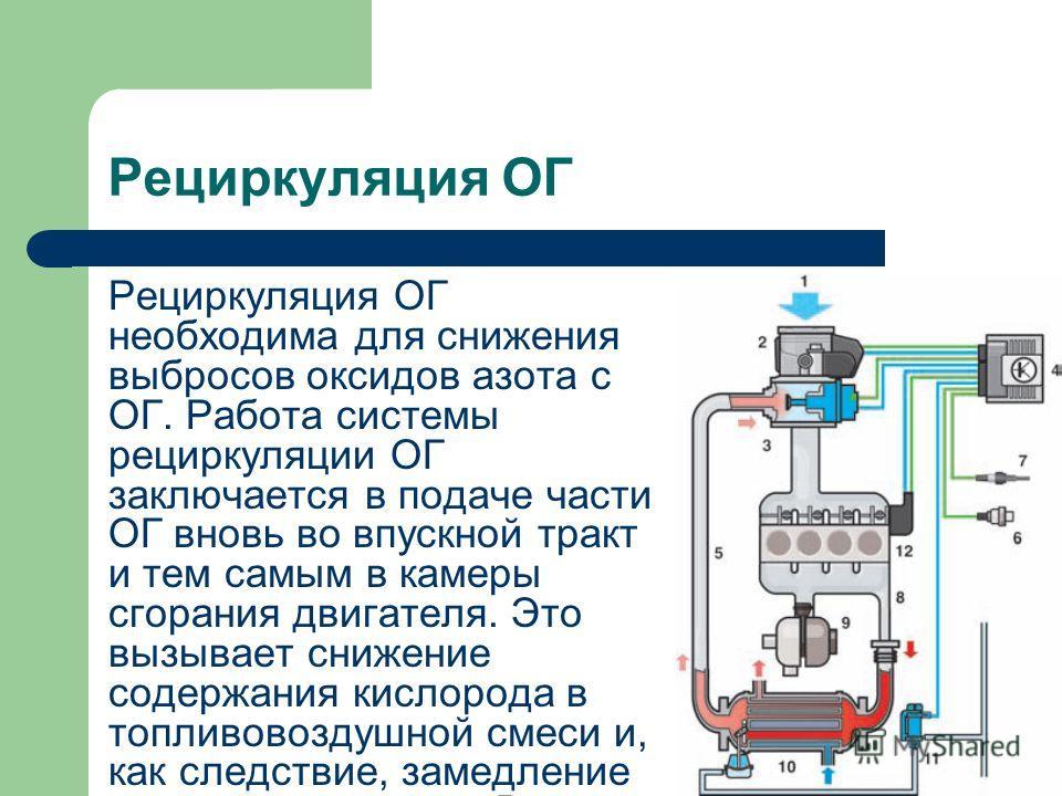 Рециркуляция ОГ Рециркуляция ОГ необходима для снижения выбросов оксидов азота с ОГ. Работа системы рециркуляции ОГ заключается в подаче части ОГ вновь во впускной тракт и тем самым в камеры сгорания двигателя. Это вызывает снижение содержания кислор